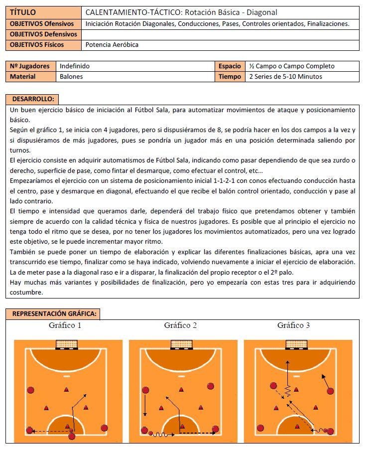 Rotación básica – Diagonal en Fútbol Sala En esta entrada queremos mostraros con este gráfico y los dos vídeos un ejercicio básico para la iniciación  al fútbol sala.