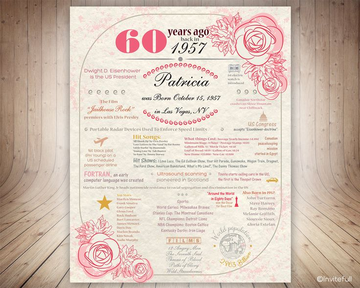 60th Birthday Gifts for women 60th Birthday Poster USA Facts