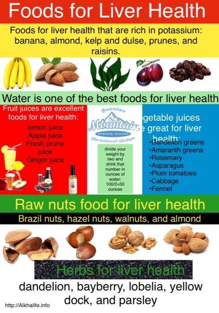 Dr Sebi Health Foods - Health Tips and Music