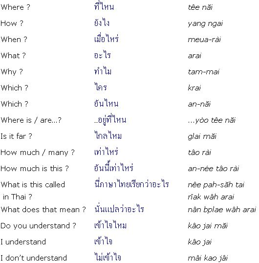 Thai Language Phrases