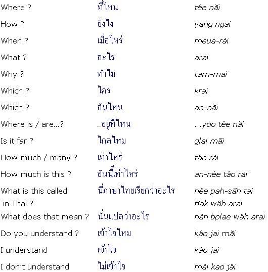 Thai Language Phrases