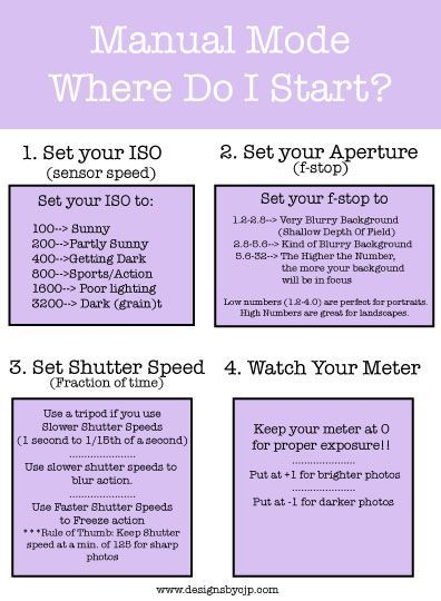 How to Shoot in Manual Mode. Broken down step by step! Now THIS makes sense! Love this cheat sheet!