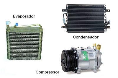 Dicas - Ar Condicionado Automotivo Bh - Super Ar