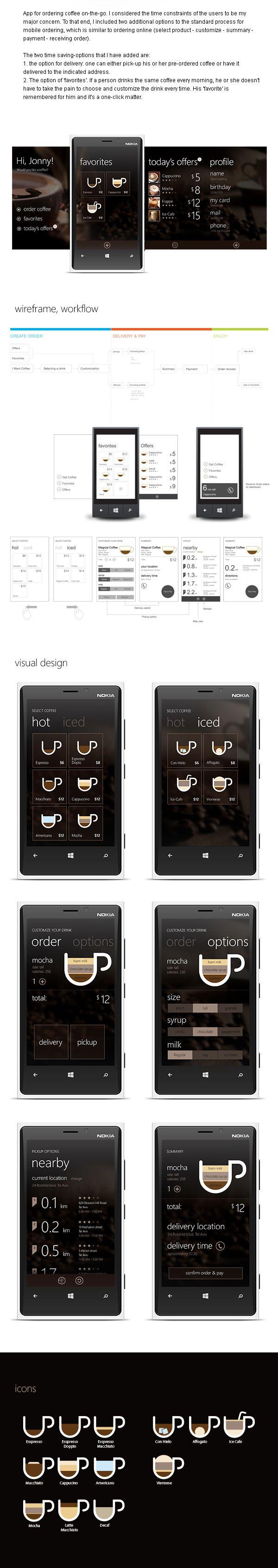 Coffee App on Behance