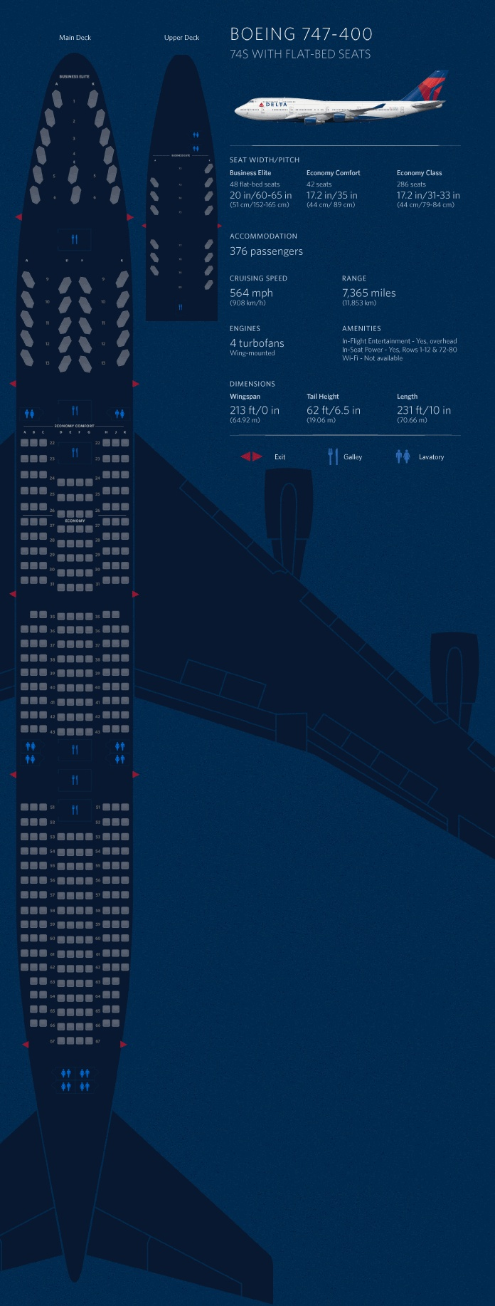 Boeing 747-400 (74S)