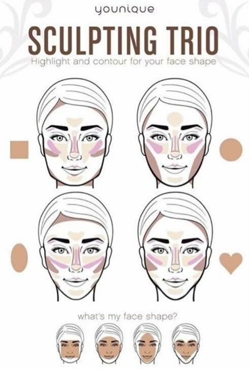 How to highlight and Contour like a pro using Younique's Sculpting trio with an easy to follow makeup tips and tricks guide and highlighting powder, contouring cream and 3D highlight shimmer. The best beginners tutorial to makeup