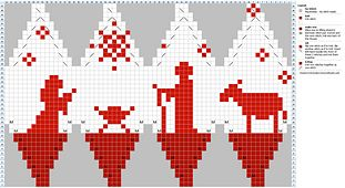 Ravelry: julekuler - the crib pattern by Eva Lyus knit nativity ornament