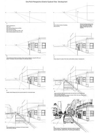 Jon Messer's Perspective Class: One Point Progression
