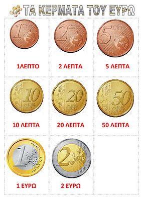 ΚΕΡΜΑΤΑ EURO