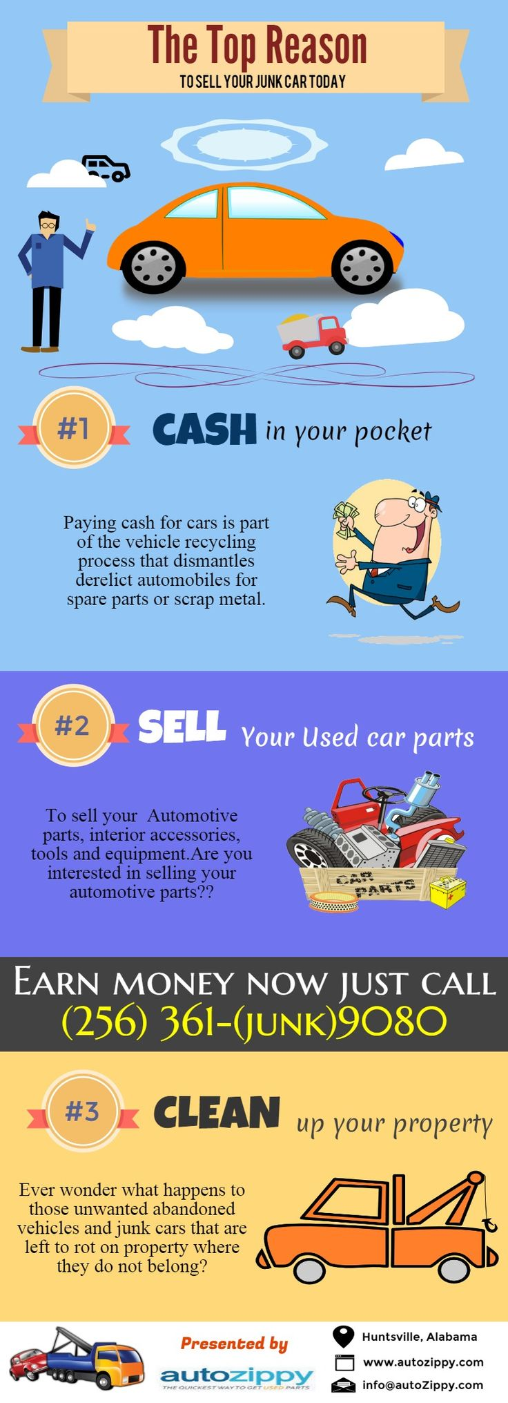 Buy and Sell Used Parts at Auto Zippy