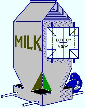 InsaneScouter - Milk Carton Bird Feeder - Activities - Scout Resources