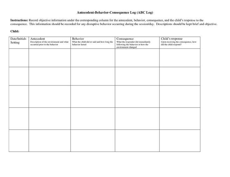 abc behaviour log sheet - Google Search | Behaviour Management ...