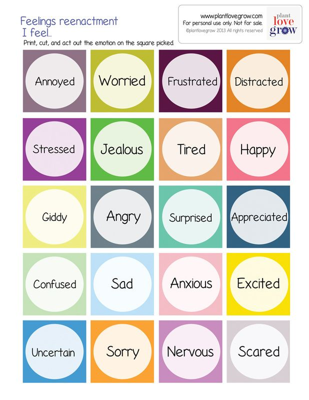 A simple feelings chart to introduce feelings and ...