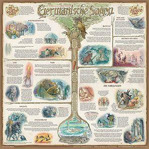 Nordische Mythologie – Die Götterwelt der Germanen – Die Edda | Gegen den Strom