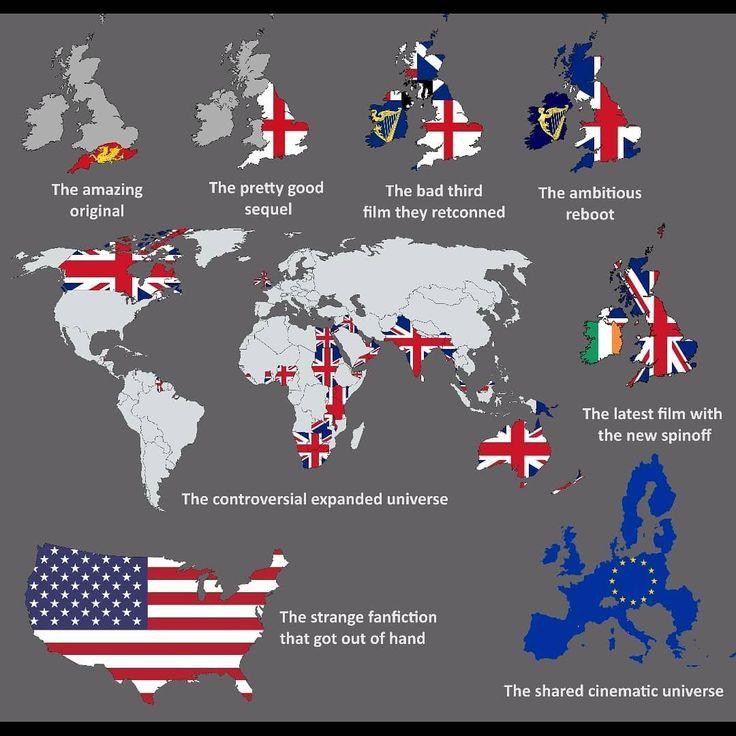 britische filme