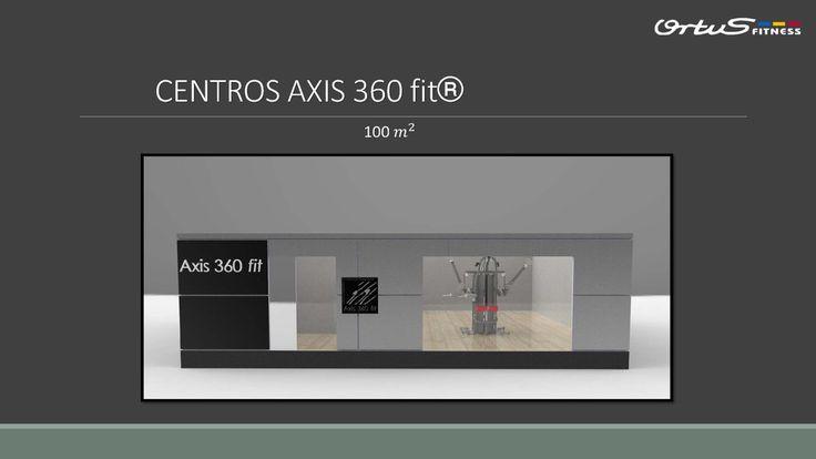 modelo de negocio  llamado Axis 360 fit®