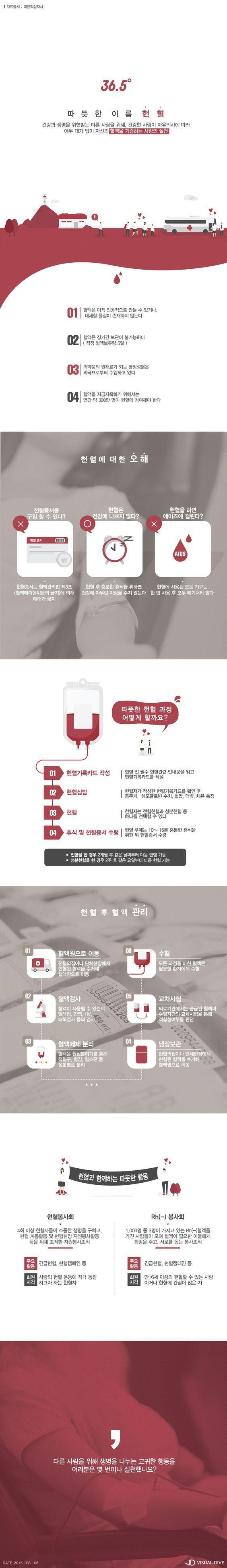'36.5℃의 사랑' 헌혈 참여하세요 [인포그래픽] #Blood / #Infographic ⓒ 비주얼다이브 무단 복사·전재·재배포 금지:
