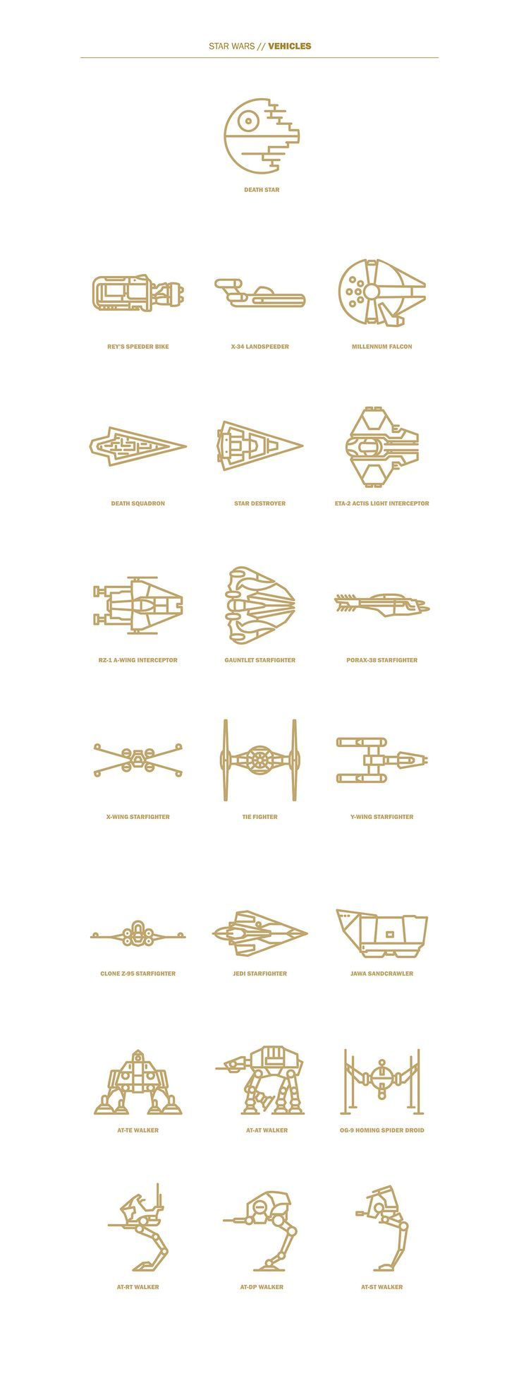 #STarwars Pictos I could totally draw that!! Maybe something for https://Addgeeks.com ?