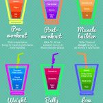 Smoothie+Recipes+for+Everything