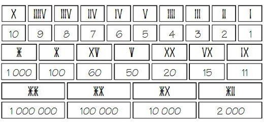 Ősi számolóeszközök: a ROVÁS. A rovásírásról már mindenki hallott, ez is hasonlít rá, de ez az eszköz kifejezetten a számolásban segítette az embereket. A neve: rovás! Ez...