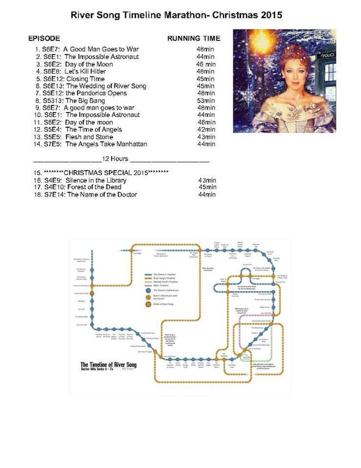 "Marathon for ""the husbands of River Song"" Christmas special 2015"