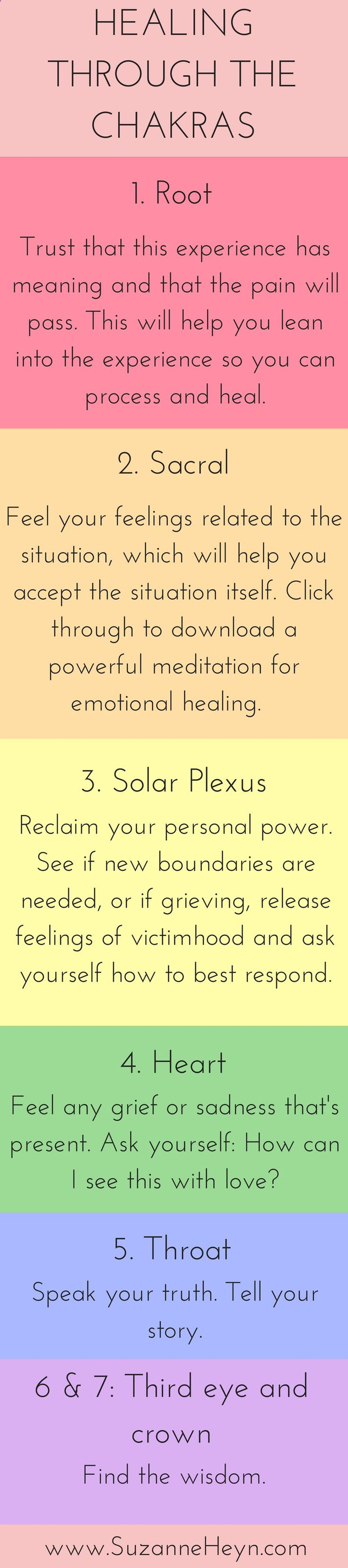402 best reiki symbols images on pinterest reiki symbols click through for a powerful free meditation for emotional healing discover how to heal through the chakras spiritual seekers looking to buycottarizona Choice Image