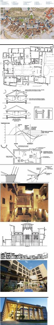 Zero Energy Building Design in Cairo, Egypt (Climate Responsive Architecture and Planning) | Ismail Khater - Academia.edu