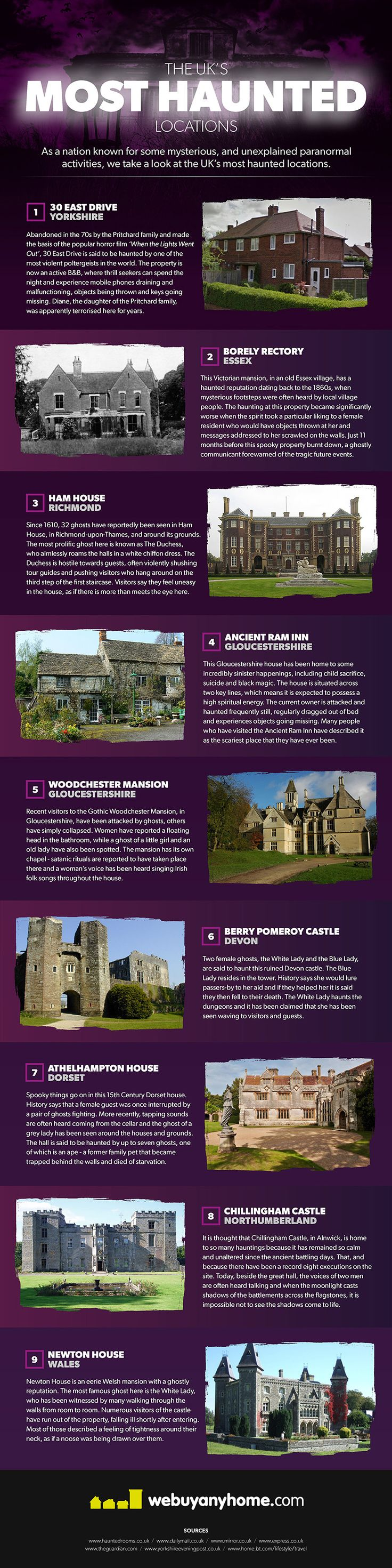 The United Kingdom is well known for being home to numerous hauntings Ten places in this list are some of the most haunted places in England