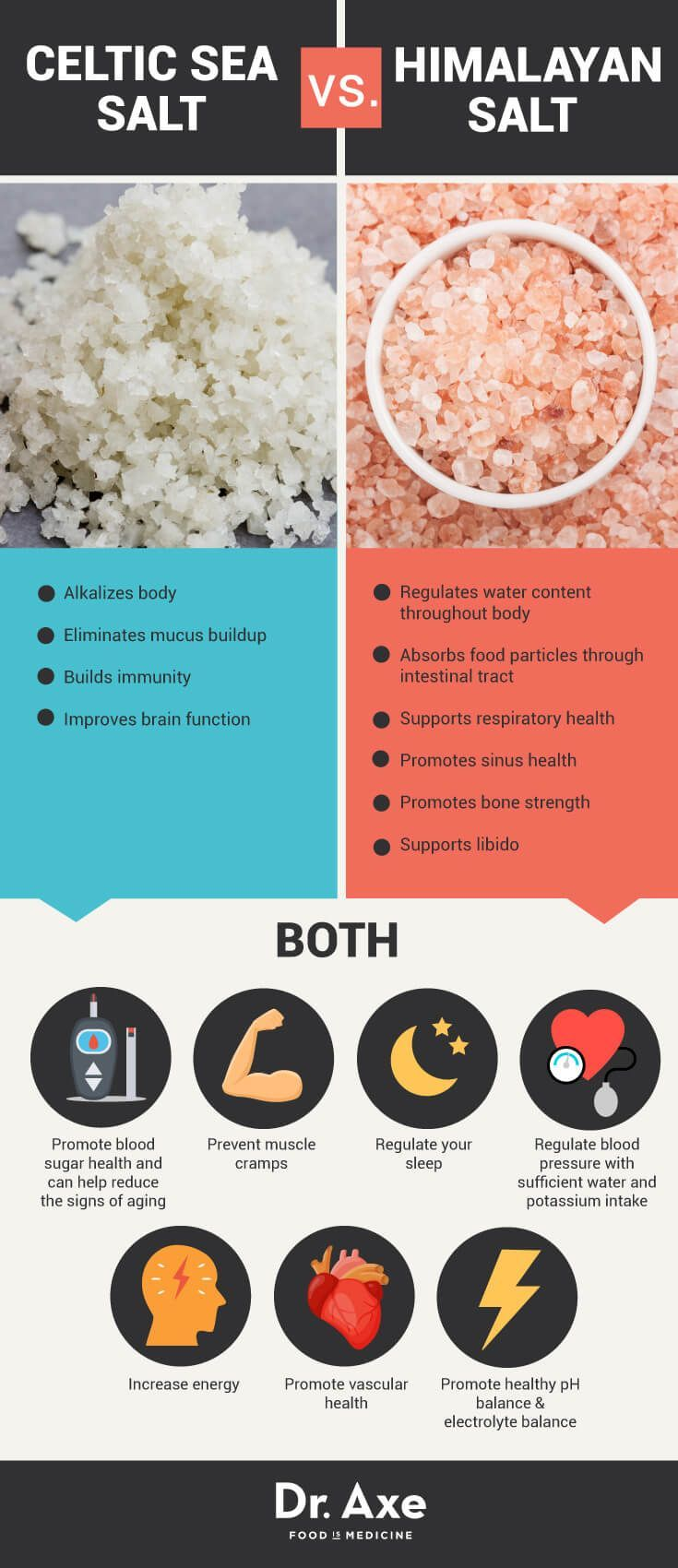 Sea salt vs. Himalayan salt - Dr. Axe Learn which salt suits you best and the benefits of each type. Check us out on: www.facebook.com/lifeacademyut www.twitter.com/lifeacademyut www.instagram.com/lifeacademyut