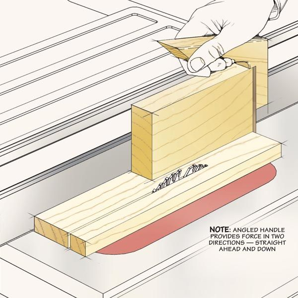 17 Best Images About Homemade Tools Jigs On Pinterest Table Saw Jigs Woodworking Plans And
