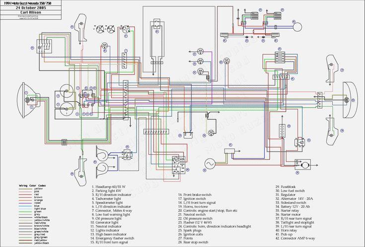 Unique 1995 Jeep Grand Cherokee Ignition Wiring Diagram