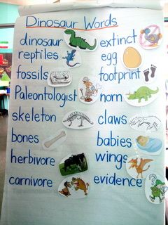 dinosaur vocabulary