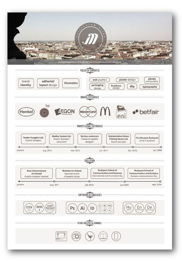 664 best ULTIMATE Resume Design images on Pinterest Curriculum - brand strategist resume