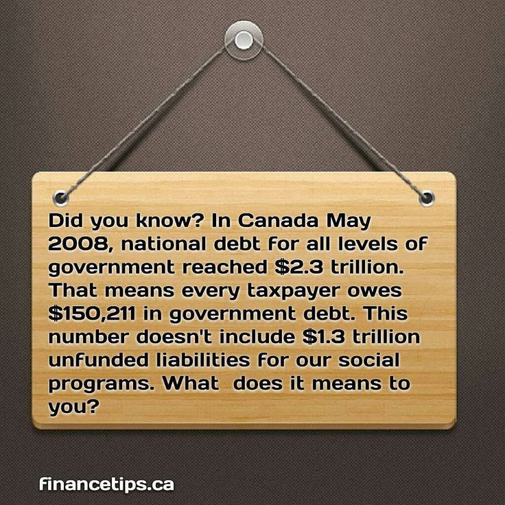 #didyouknow ? In #Canada May 2008 national #debt for all levels of government reached $2.3 trillion. That means every #taxpayer owes $150211 in government debt. This number doesn't include $1.3 trillion unfunded #liabilities for our social programs. What does it means to you?