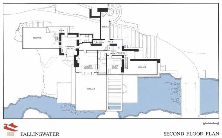 thiết kế nội thất biệt thự trên thác (fallingwater) của FRANK LLOYD WRIGHT
