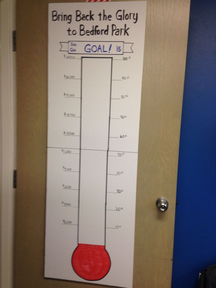 Goal Calendar Diy : Images about projects on pinterest preserve easy