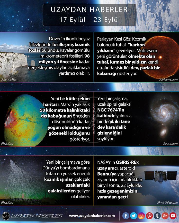 17 Eylül  23 Eylül | Uzaydan Haberler #uzaydabuhafta #space #science #news #uzay #bilim #uzaydanhaberler