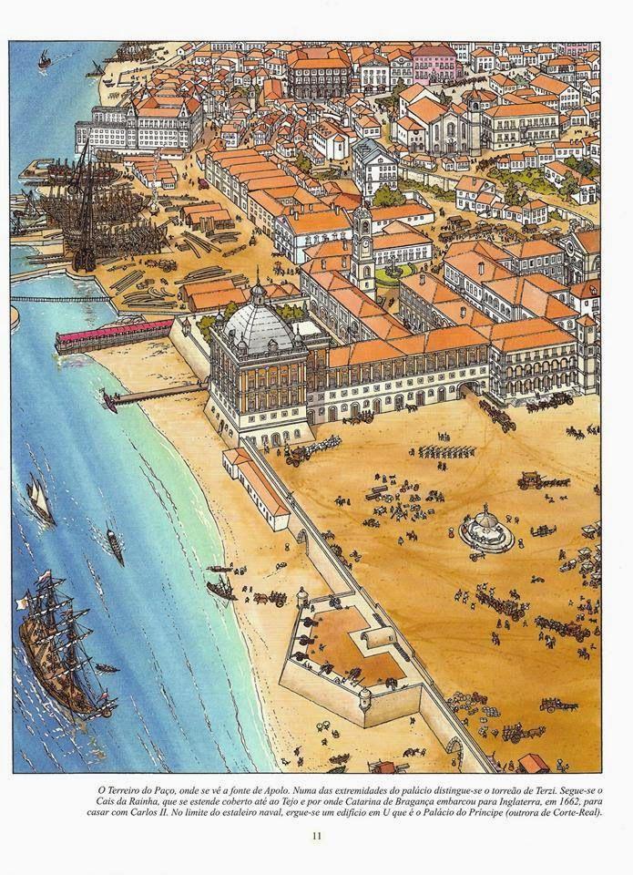 Marinha de Guerra Portuguesa: O Paço Real da Ribeira - XVI-XVIII