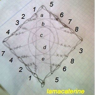 Las Labores y Manualidades de Caterine: Bolillos: Como hacer una araña con calados