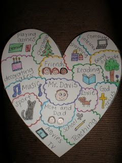 Writing-Heart Map  At the beginning of the year, students can create writing hearts that capture all the things that they love. Then when they are stuck for ideas, they can look at it and write about something they haven't already written about.