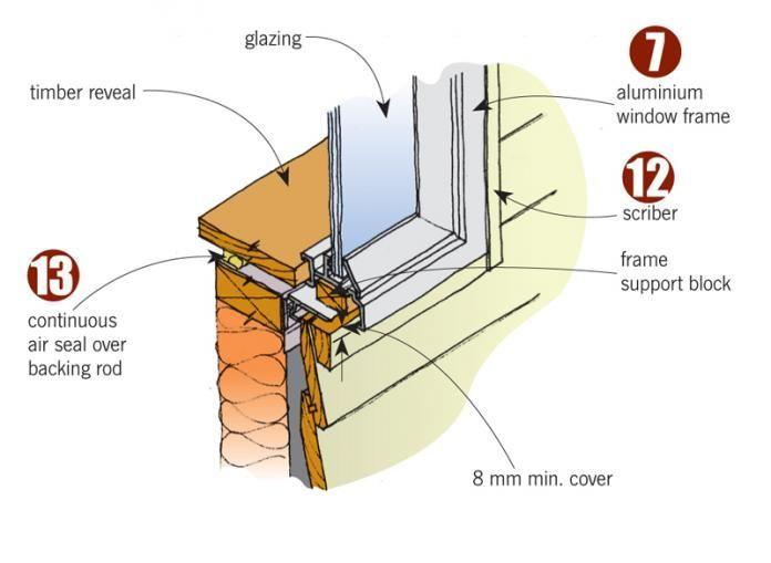 Exterior Cladding Windows Air Seal