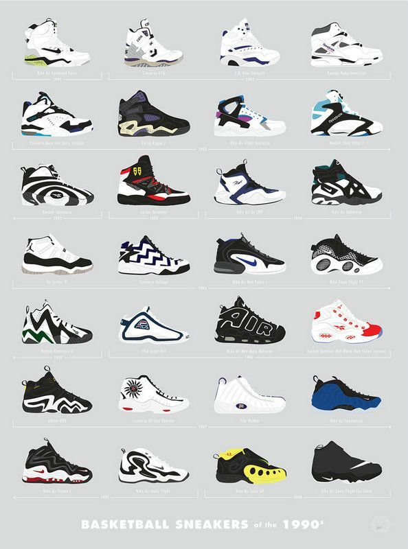 90s basketball shoes