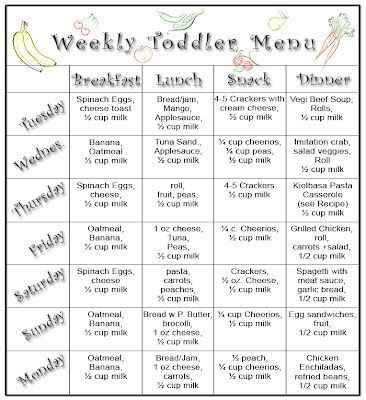 65 best Toddler Food Chart images on Pinterest Toddler food