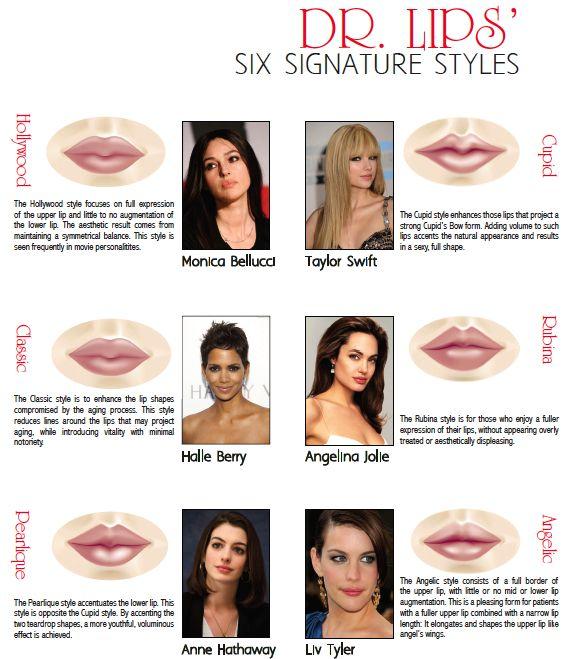 Lip Shapes