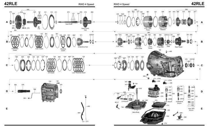 Pin by Robert Hamblin on new mopar transmissions