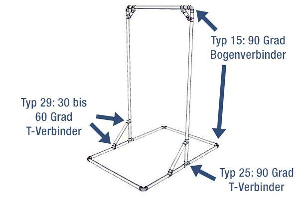 Benötigte Rohrverbinder für den Bau der Klimmzugstange