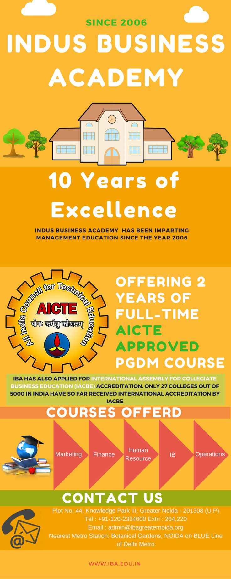 Among the Best MBA Colleges in Delhi NCR