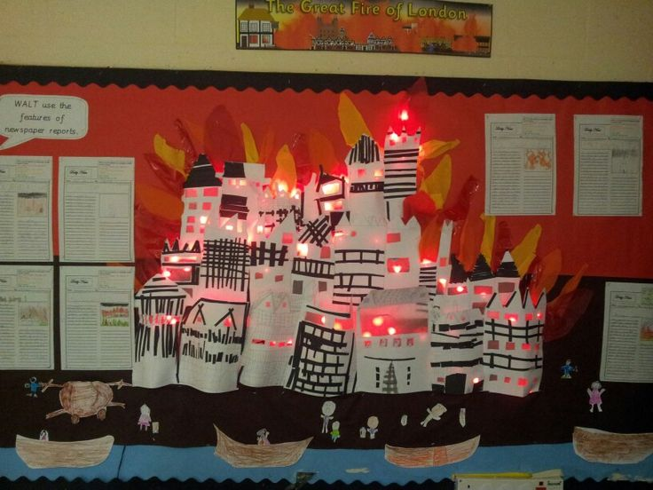 Our Great Fire of London display :0)