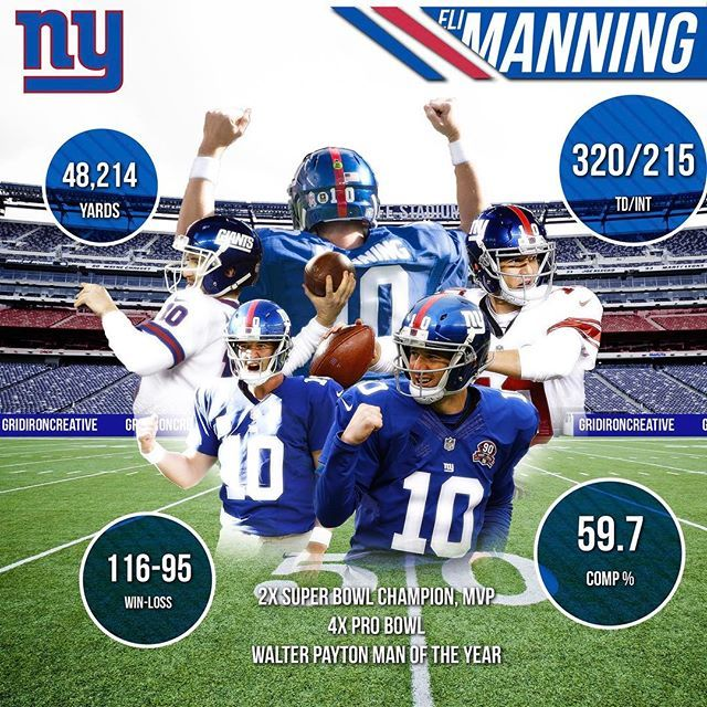 Eli Manning Career Stats Infographic #EliManning #NewYorkGiants #NYGiants #Stats #Infographic #GraphicDesign #graphics #Giants #Eli #Manning #EasyEli