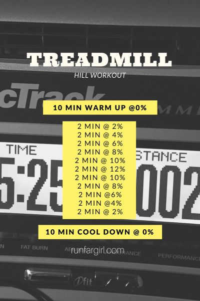 6 Must Have Treadmill Workouts For Runners